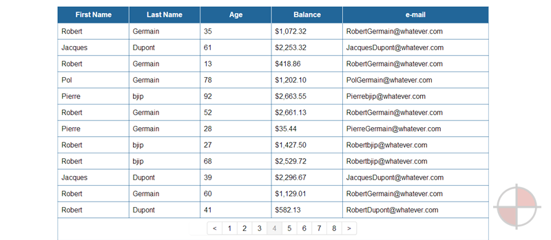Angularjs module to easily display data in a table with a set of built in functionalities such filtering, sorting, etc.