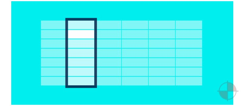 Building a Spreadsheet with Angular.js