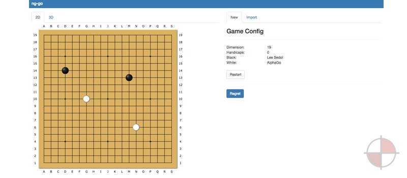 Angular2 GO Game