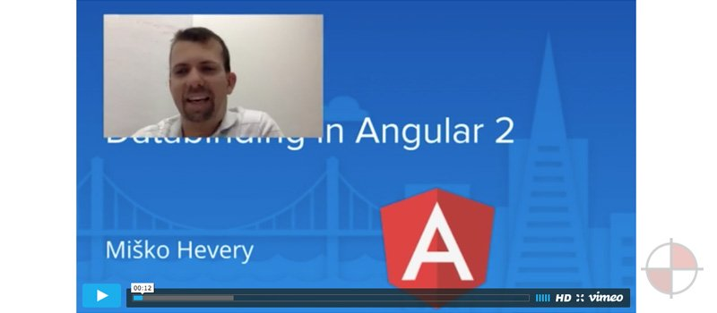 Databindinging in Angular2