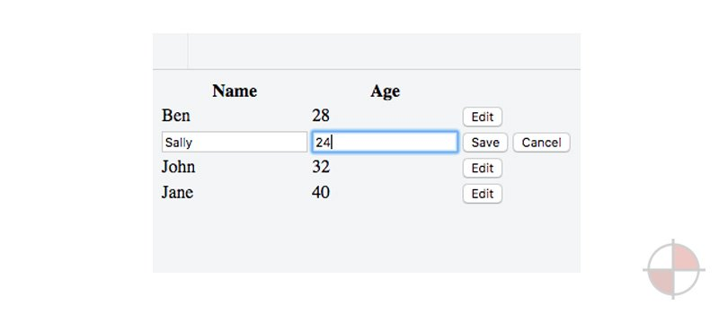 jsfiddle ng2 Edit Inline with buttons