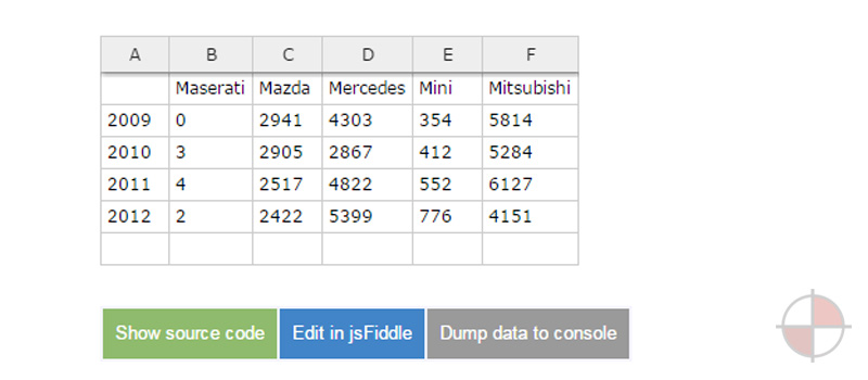 Include your Excel data in a table using Angular.