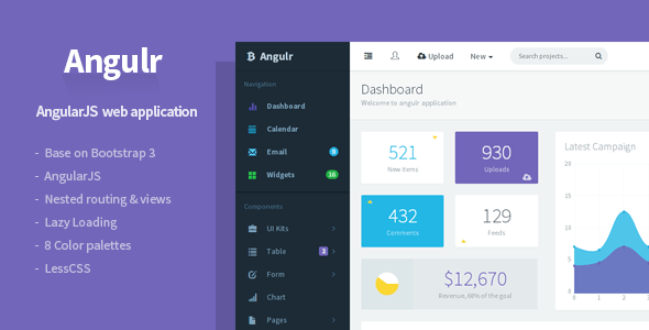 Admin web application template with Bootstrap 3 and AngularJS.