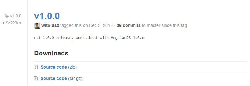 modules have releases for previous versions of AngularJS