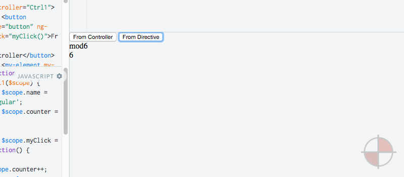 Angular.JS Controller and Directive Example