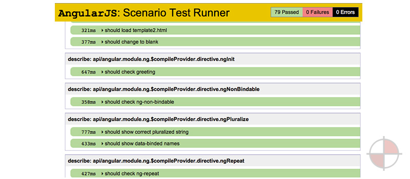 AngularJS: Scenario-Test-Runner