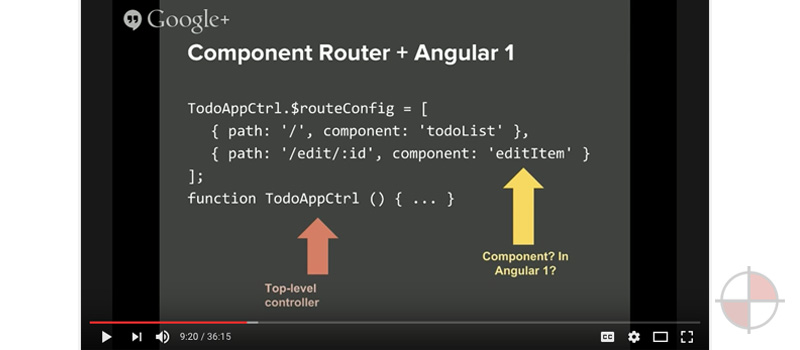 Angular 2 Router