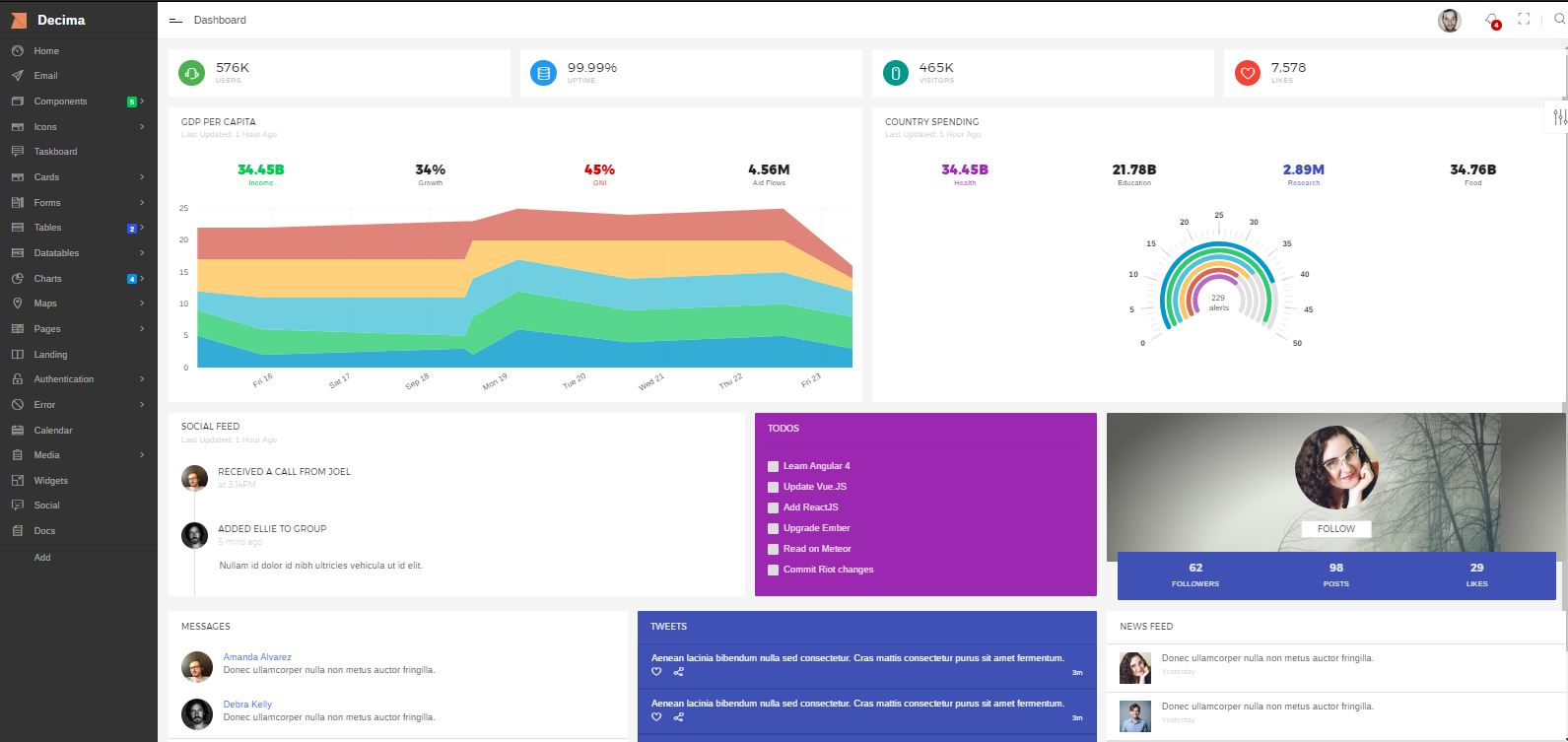 20 really cool angular 4 free themes you can use angularjs 4u decima bootstrap 4 angular 4 admin template maxwellsz