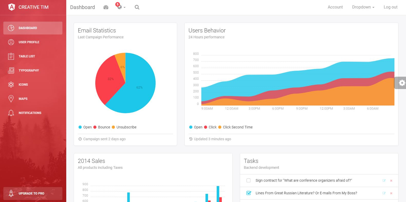 Light Bootstrap Dashboard Angular2